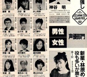30 Years Ago: The Most Popular Voice Actors of Yesteryear